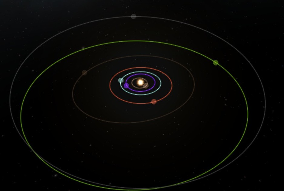 The seven planets around Kerbol...