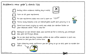 A new year checklist for every academic