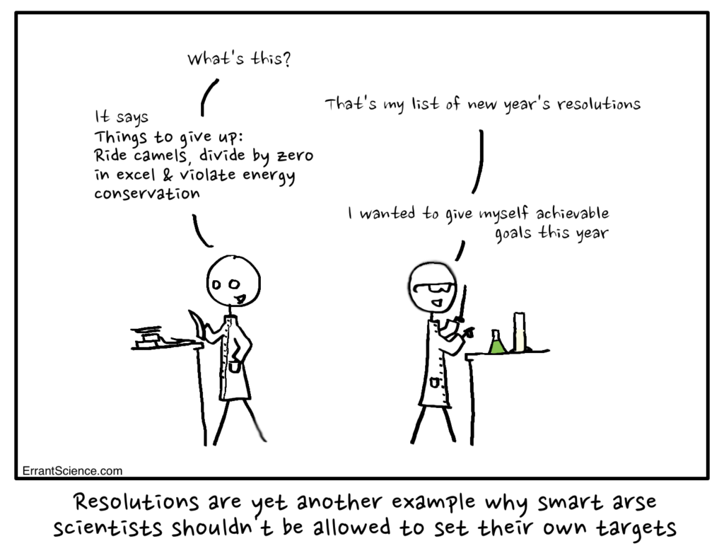 Achievable resolutions for scientists