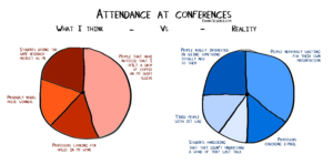 The story of anxiously having anxiety at conferences