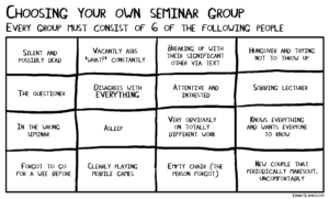 How to get the most out of your seminars: a terrible guide no one should follow