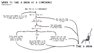 Diary of a conference attendee – day three, taking a break