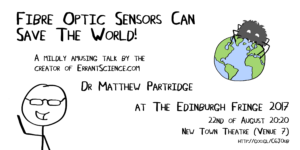 Announcement: ErrantScience goes to the Fringe