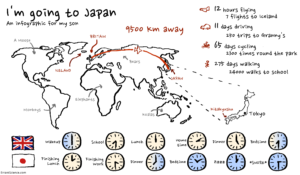 I'm going to Japan – an infographic