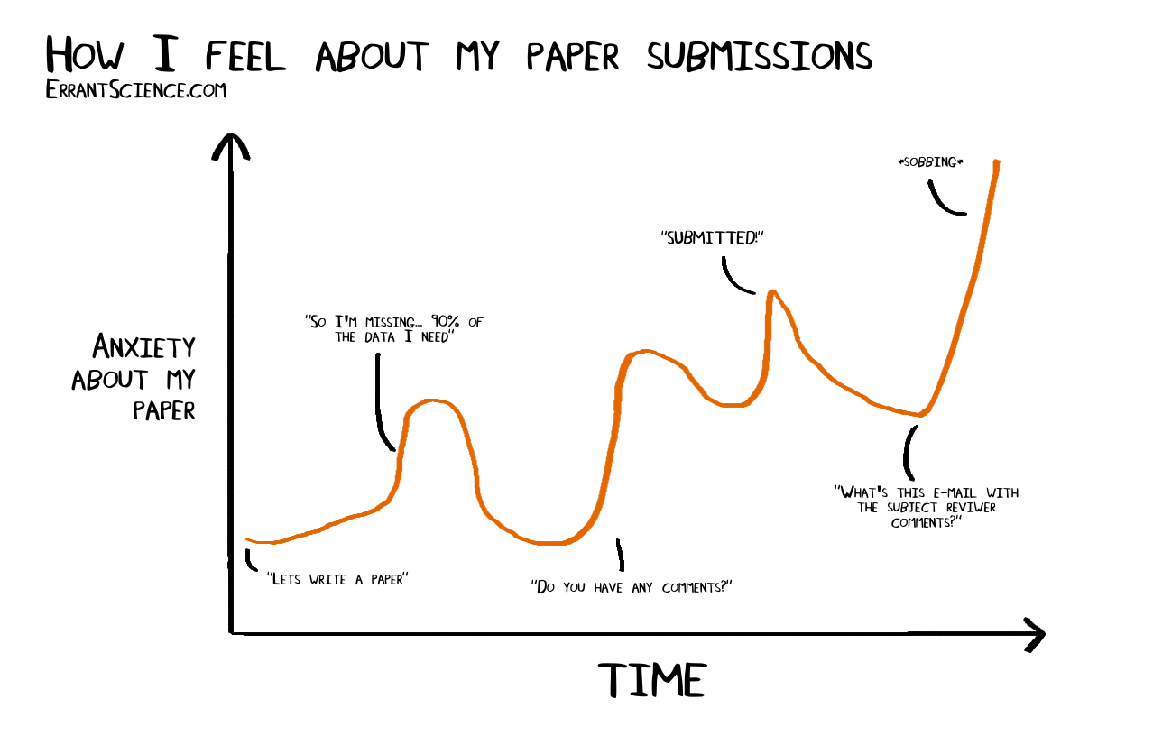 paper-submissions