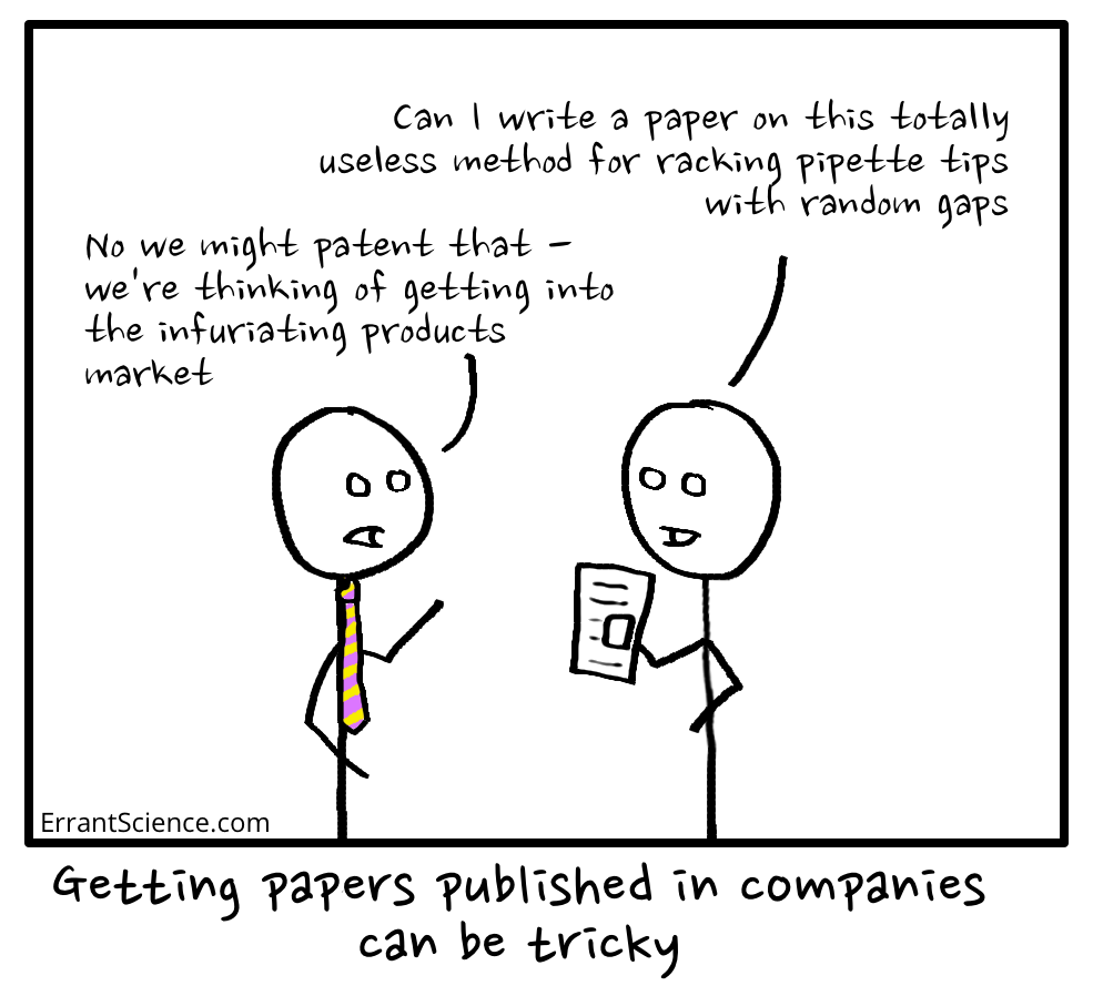 how to write papers part productive procrastination  papers in companies