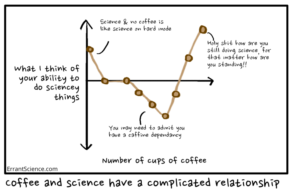 Science and coffee