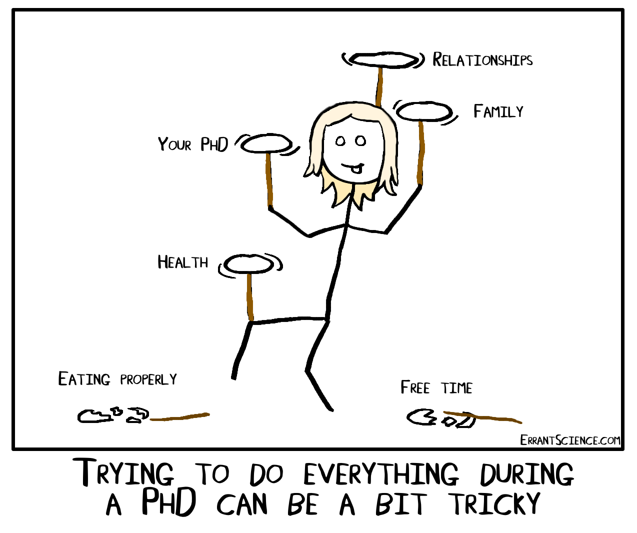25 Deeply Painful Ph.D. Student Problems (Besides Your Thesis)