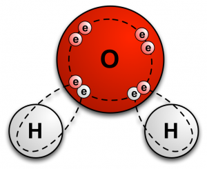 Covalent bonding....sort of. I may have glossed over a few details to make the diagram work