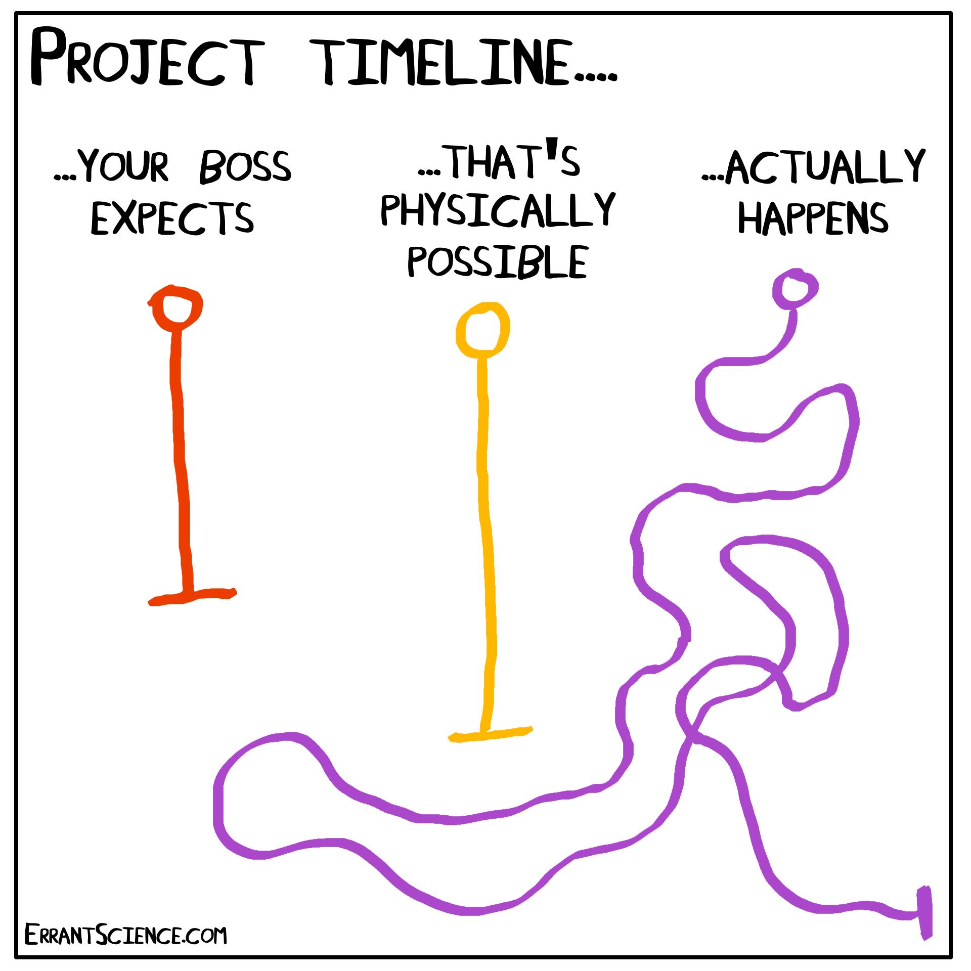Deadlines – ErrantScience