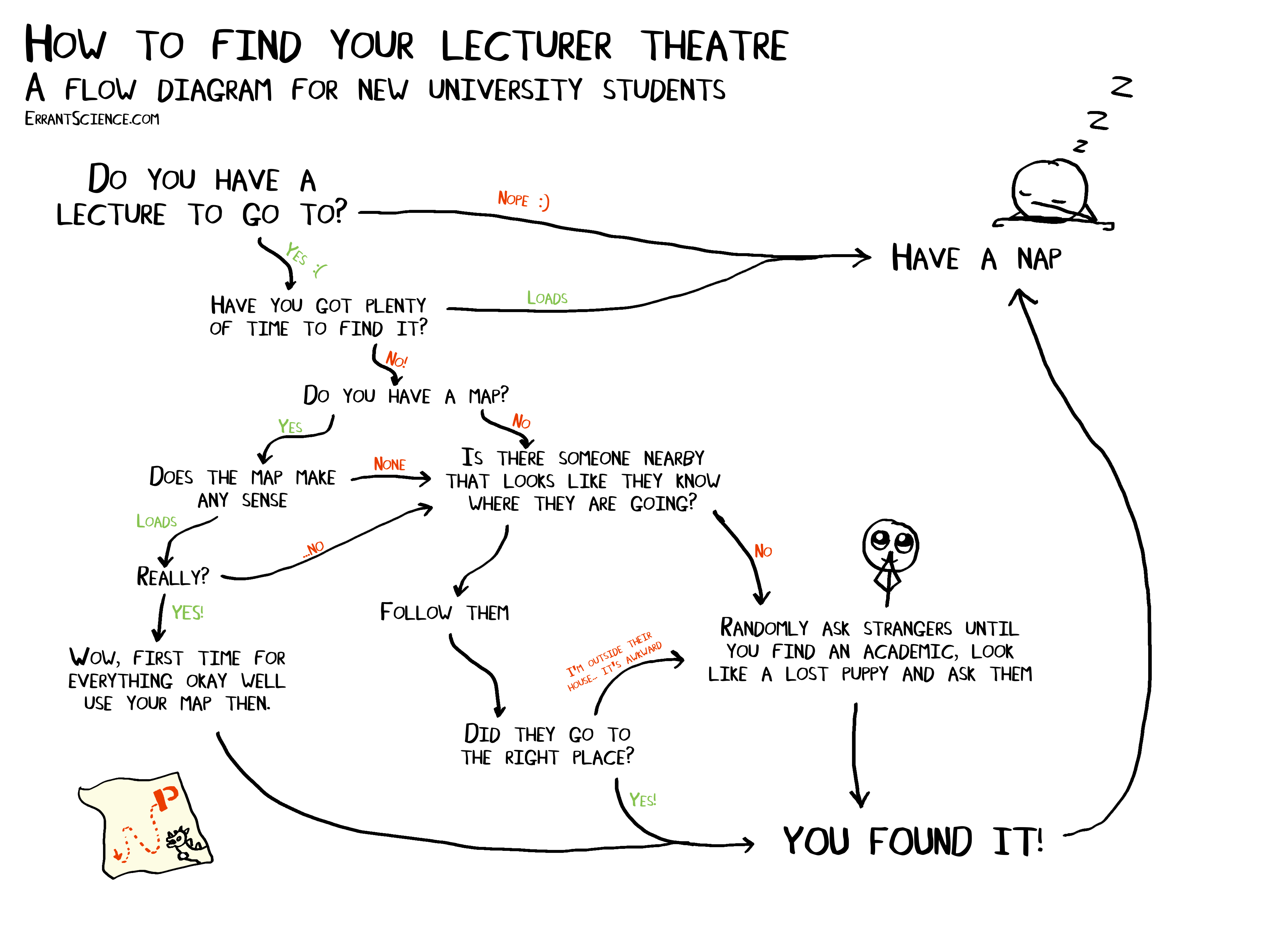 How to find your lecture theatre – ErrantScience
