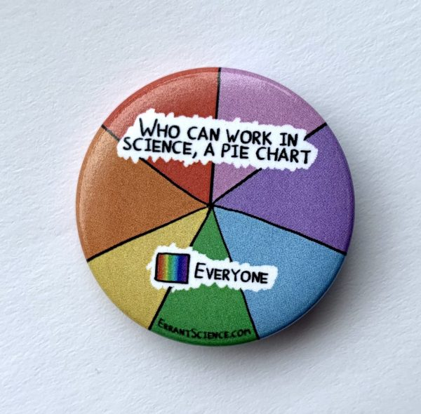 Who can work in science? A pie chart
